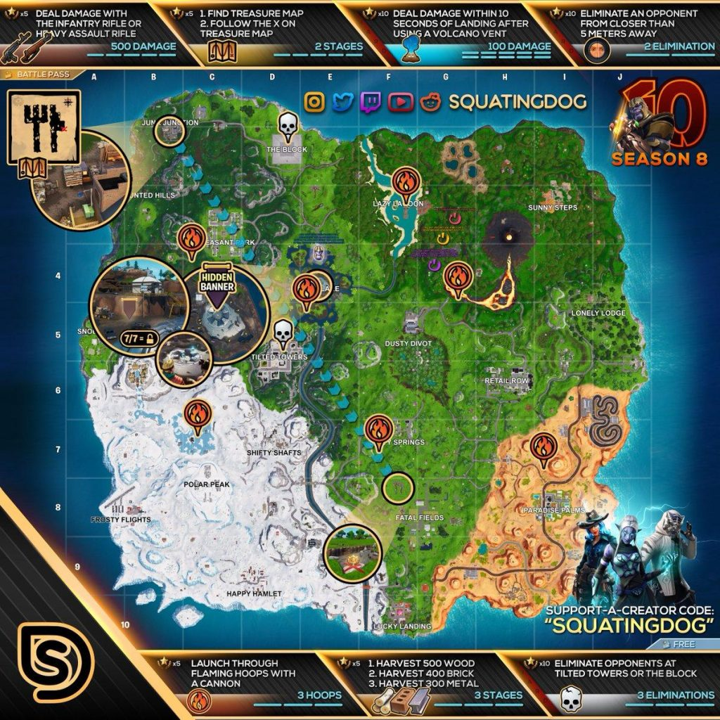 Fortnite Season 8 Week 10 Challenges Cheat Sheet